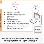 Digitale_Anzeigen_Technik_Büro_01